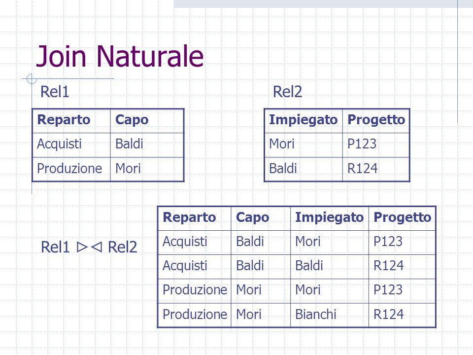 Join Naturale RepartoCapoImpiegatoProgetto AcquistiBaldiMoriP123 AcquistiBaldi R124 ProduzioneMori P123 ProduzioneMoriBianchiR124 RepartoCapo Acquisti