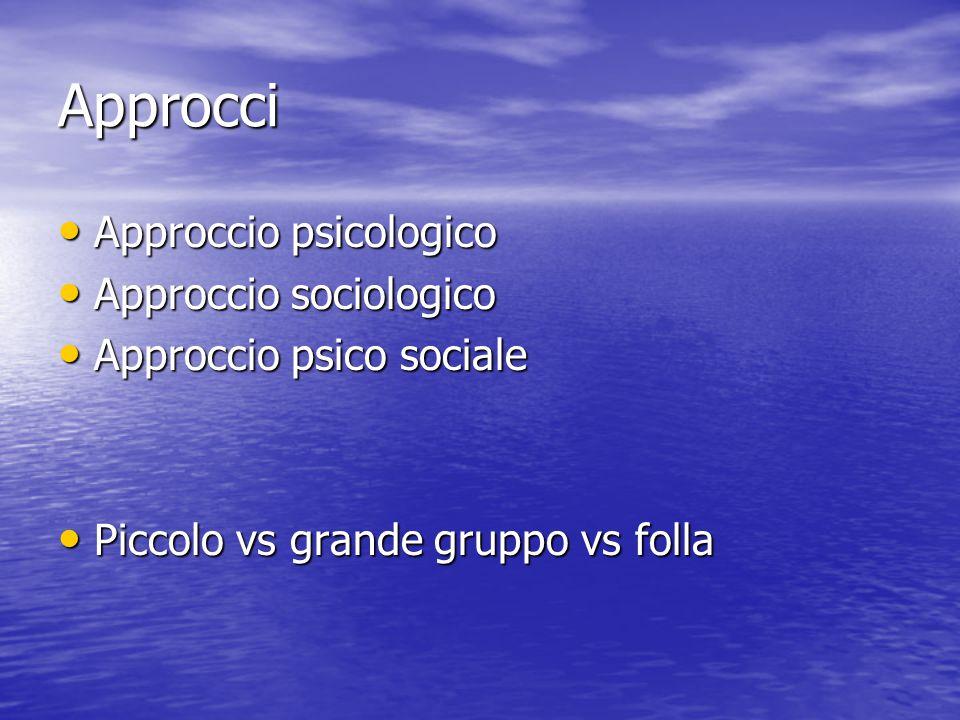 Approcci Approccio psicologico Approccio psicologico Approccio sociologico Approccio sociologico Approccio psico sociale Approccio psico sociale Picco
