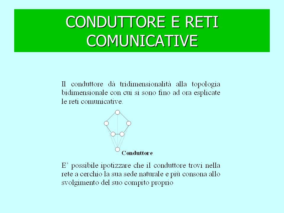 CONDUTTORE E RETI COMUNICATIVE