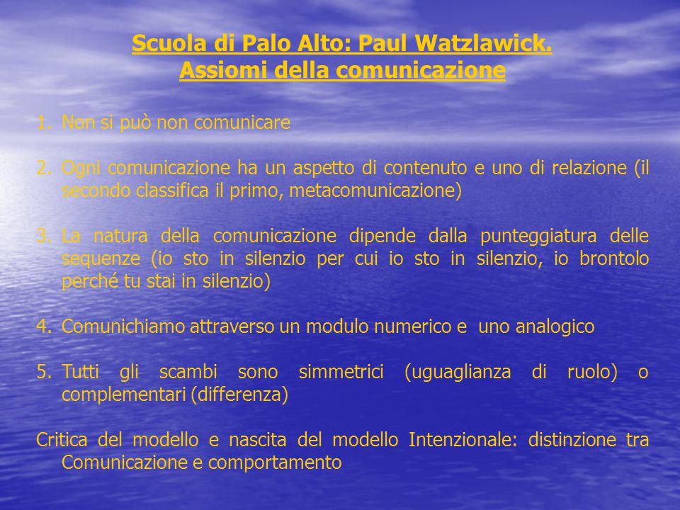 Scuola di Palo Alto: Paul Watzlawick. Assiomi della comunicazione 1.Non si può non comunicare 2.Ogni comunicazione ha un aspetto di contenuto e uno di