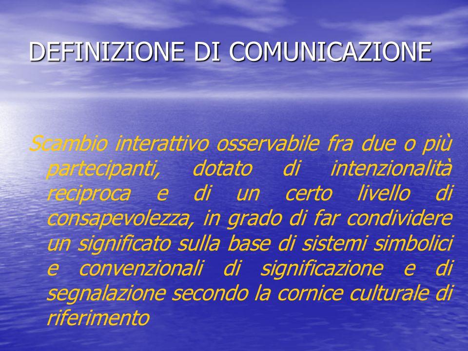 DEFINIZIONE DI COMUNICAZIONE Scambio interattivo osservabile fra due o più partecipanti, dotato di intenzionalità reciproca e di un certo livello di c