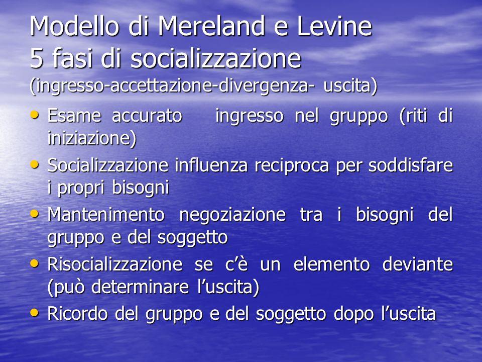Modello di Mereland e Levine 5 fasi di socializzazione (ingresso-accettazione-divergenza- uscita) Esame accurato ingresso nel gruppo (riti di iniziazi
