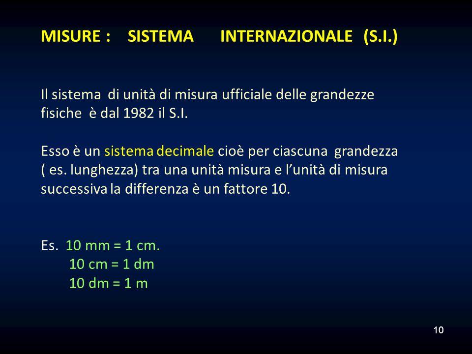 MISURE : SISTEMA INTERNAZIONALE (S.I.) Il sistema di unità di misura ufficiale delle grandezze fisiche è dal 1982 il S.I. Esso è un sistema decimale c