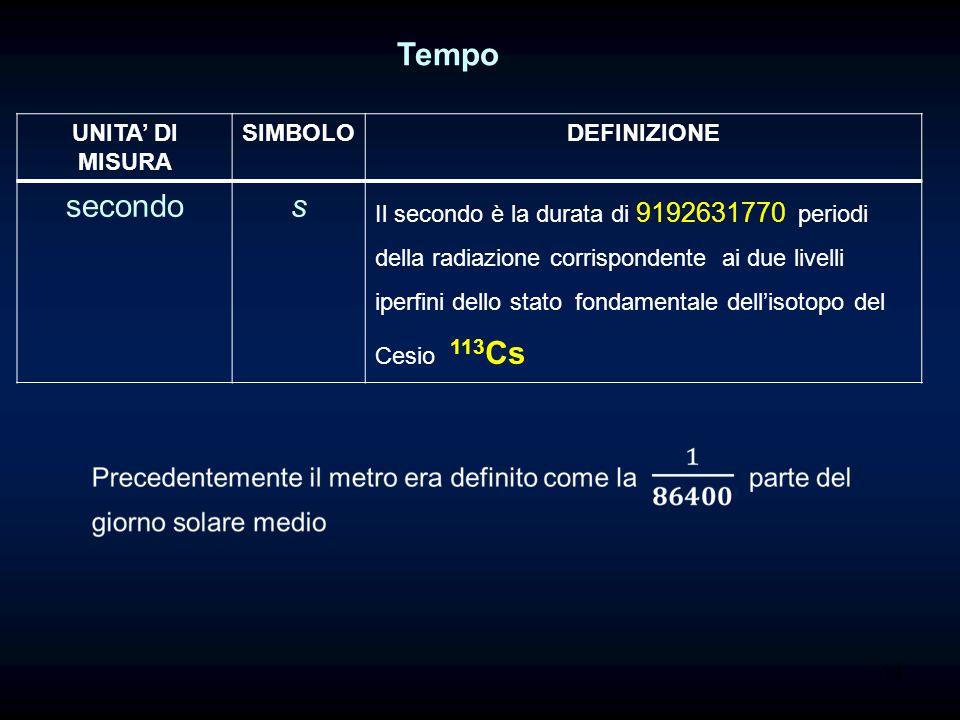 14 Tempo UNITA' DI MISURA SIMBOLODEFINIZIONE secondos Il secondo è la durata di 9192631770 periodi della radiazione corrispondente ai due livelli iper
