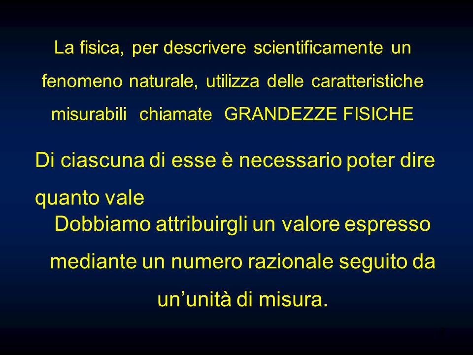 2 La fisica, per descrivere scientificamente un fenomeno naturale, utilizza delle caratteristiche misurabili chiamate GRANDEZZE FISICHE Di ciascuna di