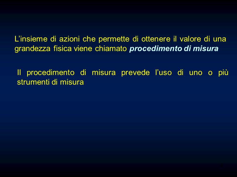 15 OROLOGIO AL CESIO