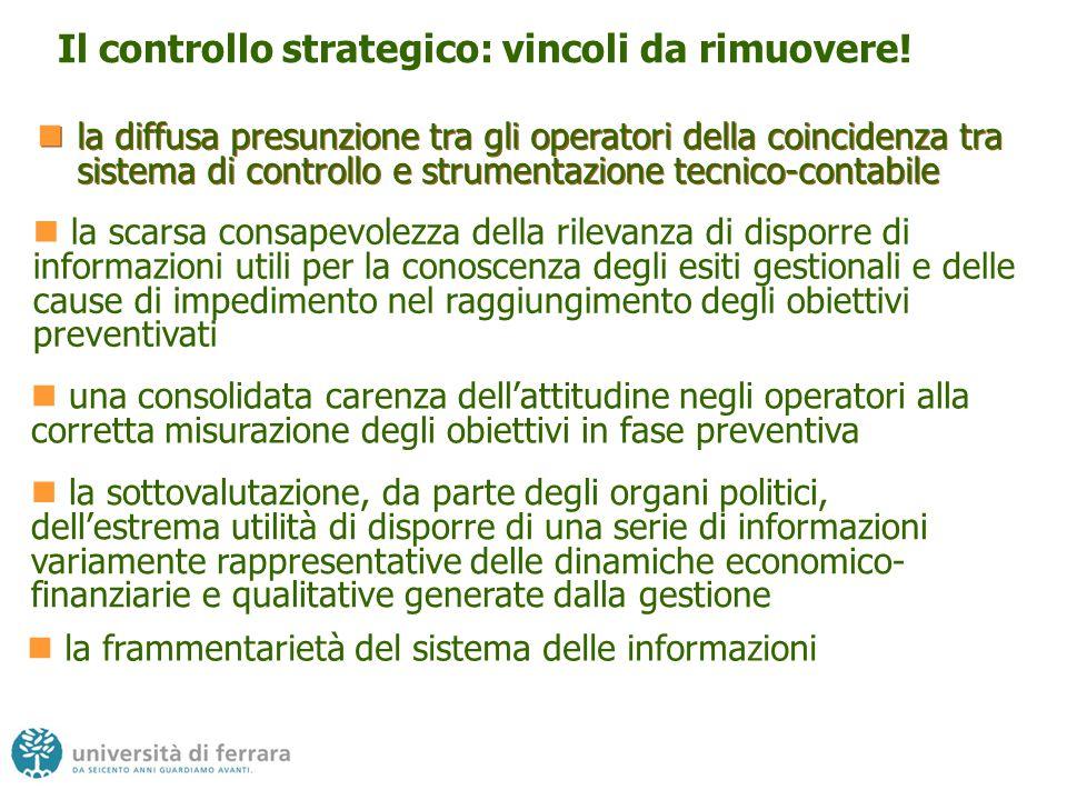 Il controllo strategico: vincoli da rimuovere.