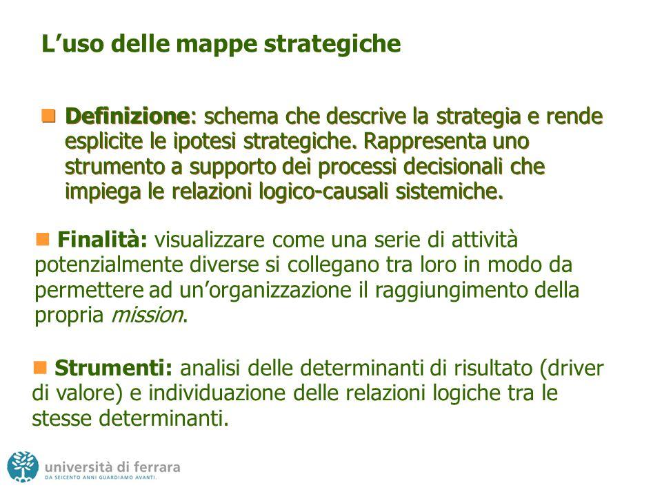 L'uso delle mappe strategiche Definizione: schema che descrive la strategia e rende esplicite le ipotesi strategiche.