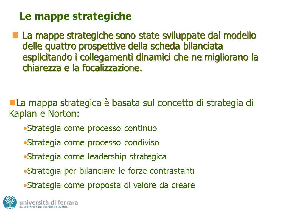 Le mappe strategiche La mappe strategiche sono state sviluppate dal modello delle quattro prospettive della scheda bilanciata esplicitando i collegamenti dinamici che ne migliorano la chiarezza e la focalizzazione.