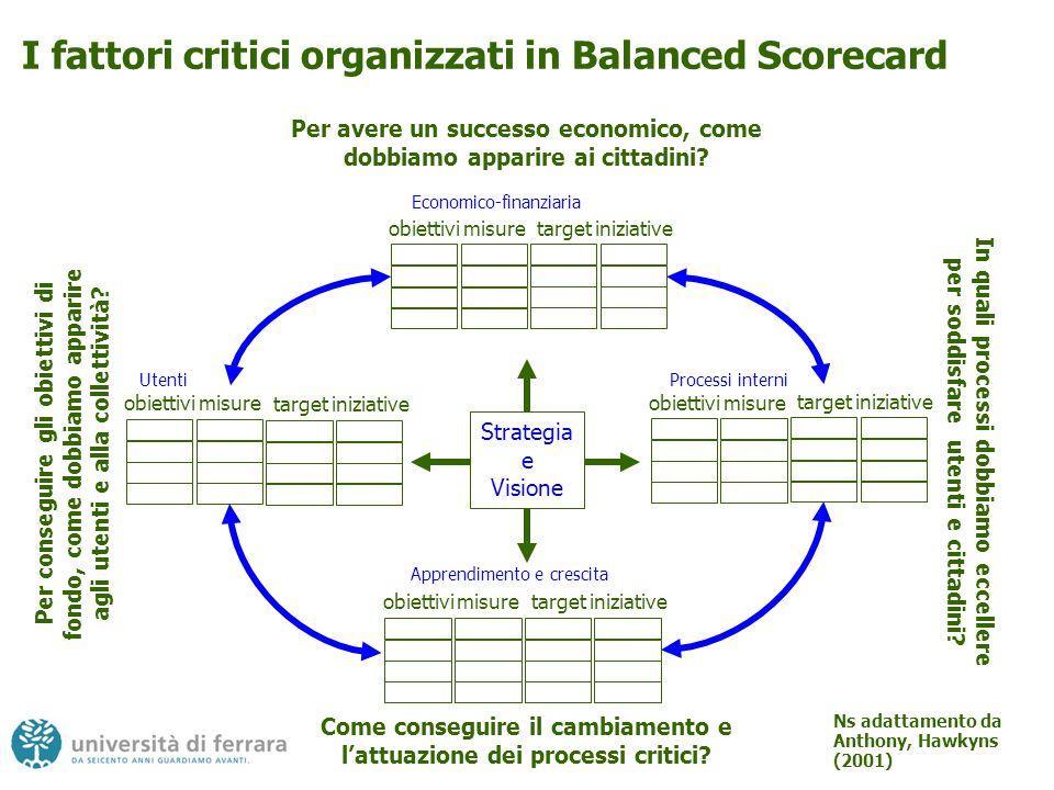 Per conseguire gli obiettivi di fondo, come dobbiamo apparire agli utenti e alla collettività.