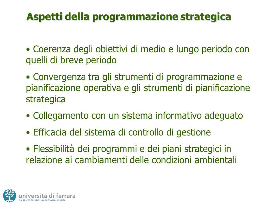 In conclusione Fare strategia significa definire e comunicare dove si intende giungere, con quali azioni e con quali risorse.