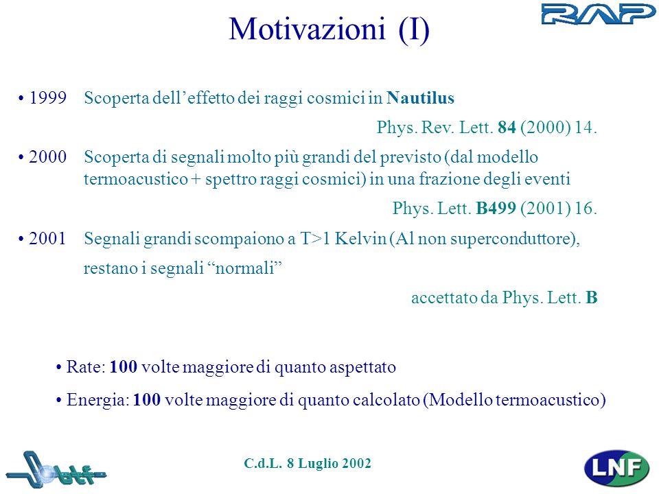 C.d.L. 8 Luglio 2002 Motivazioni (I) 1999 Scoperta dell'effetto dei raggi cosmici in Nautilus Phys. Rev. Lett. 84 (2000) 14. 2000 Scoperta di segnali