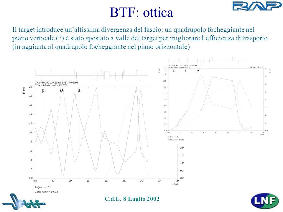C.d.L. 8 Luglio 2002 BTF: ottica Il target introduce un'altissima divergenza del fascio: un quadrupolo focheggiante nel piano verticale (?) è stato sp