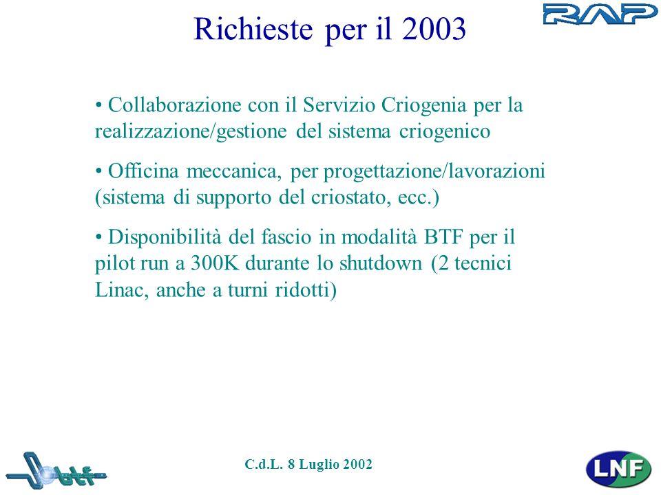 C.d.L. 8 Luglio 2002 Richieste per il 2003 Collaborazione con il Servizio Criogenia per la realizzazione/gestione del sistema criogenico Officina mecc