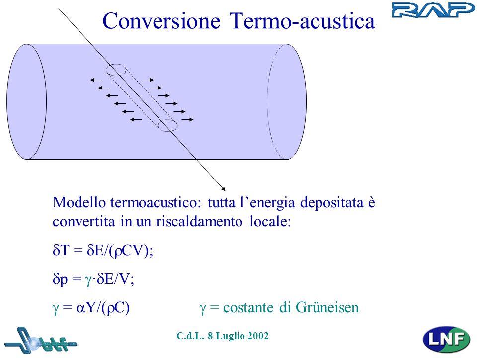 C.d.L. 8 Luglio 2002 Conversione Termo-acustica Modello termoacustico: tutta l'energia depositata è convertita in un riscaldamento locale:  T =  E/(