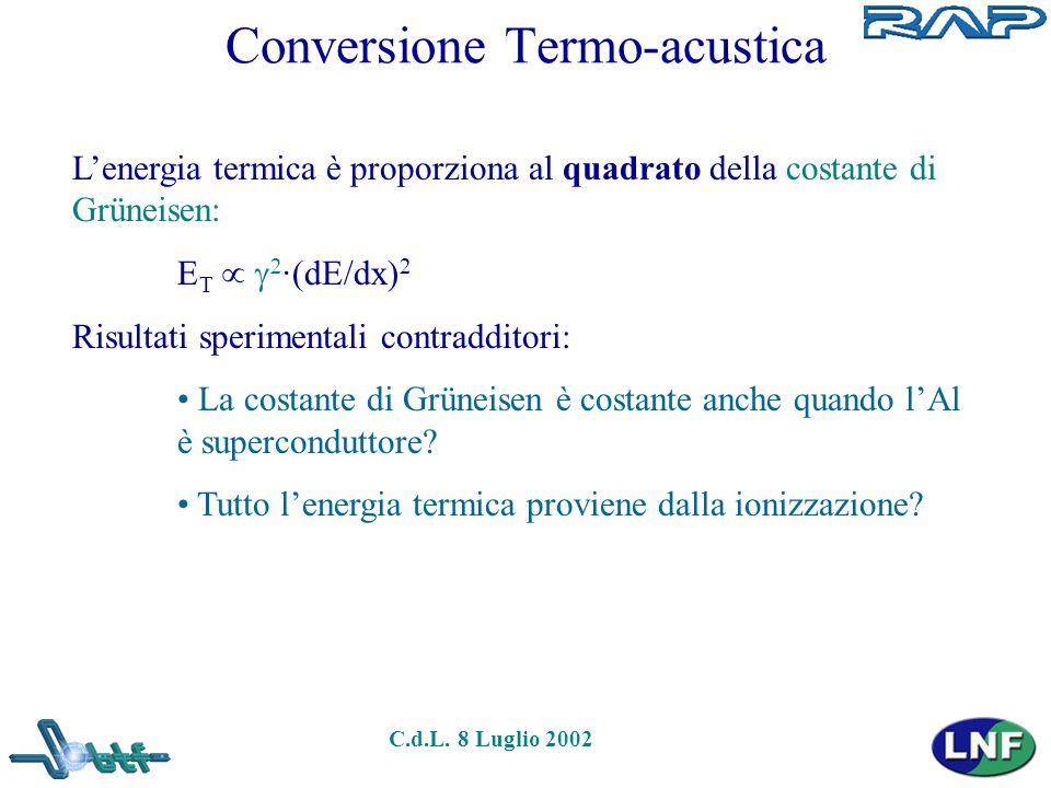 C.d.L. 8 Luglio 2002 Conversione Termo-acustica L'energia termica è proporziona al quadrato della costante di Grüneisen:      ·(dE/dx) 2 Risultat