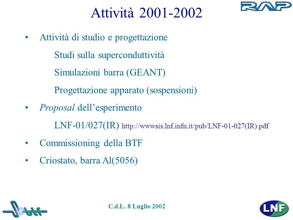 C.d.L. 8 Luglio 2002 Attività 2001-2002 Attività di studio e progettazione Studi sulla superconduttività Simulazioni barra (GEANT) Progettazione appar