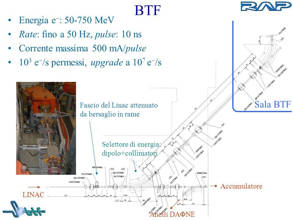 C.d.L. 8 Luglio 2002 BTF LINAC Accumulatore Anelli DA  NE Sala BTF Energia e  : 50-750 MeV Rate: fino a 50 Hz, pulse: 10 ns Corrente massima 500 mA/