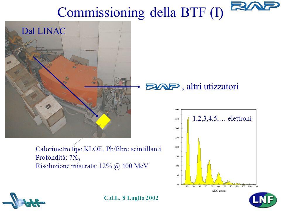 C.d.L. 8 Luglio 2002 Commissioning della BTF (I) Dal LINAC Calorimetro tipo KLOE, Pb/fibre scintillanti Profondità: 7X 0 Risoluzione misurata: 12% @ 4