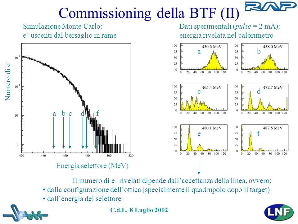 C.d.L. 8 Luglio 2002 Commissioning della BTF (II) Simulazione Monte Carlo: e  uscenti dal bersaglio in rame Numero di e  Energia selettore (MeV) Dat