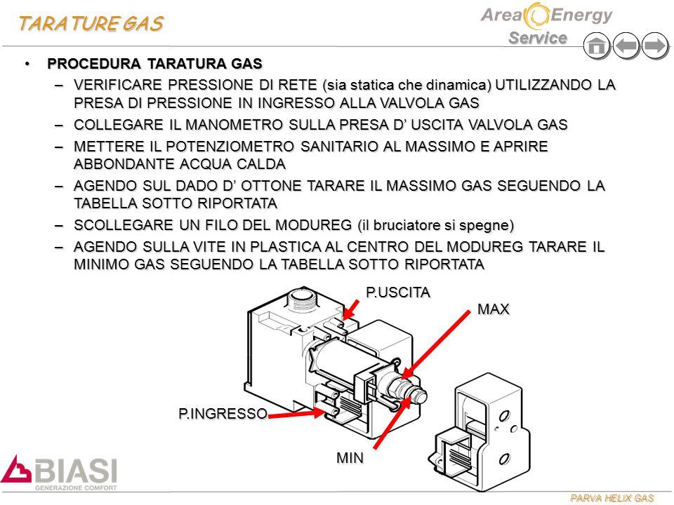 PARVA HELIX GAS Service TARATURE GAS MODELLI(S) 24 kw 28 kw Min (mbar) Max (mbar) Min (mbar) Max (mbar) Metano1,8010,501,8011,70 Butano5,0027,604,5027,60 Propano6,1035,705,7035,70 N.B.: ATTENZIONE A NON SVITARE DEL TUTTO LA VITE DI TARATURA DEL MINIMO SULLA VALVOLA GAS POICHE' SI SGANCIA IL MECCANISMO INTERNO DEL REGOLATORE VALORI TARATURA GASVALORI TARATURA GASMODELLI(A) 24 kw 28 kw Min (mbar) Max (mbar) Min (mbar) Max (mbar) Metano2,2011,602,5012,60 Butano5,1028,005,2028,00 Propano6,7035,606,8036,10