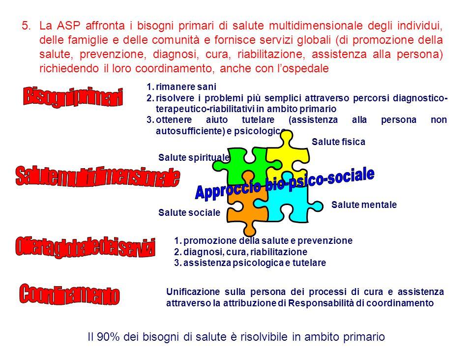 5.La ASP affronta i bisogni primari di salute multidimensionale degli individui, delle famiglie e delle comunità e fornisce servizi globali (di promoz