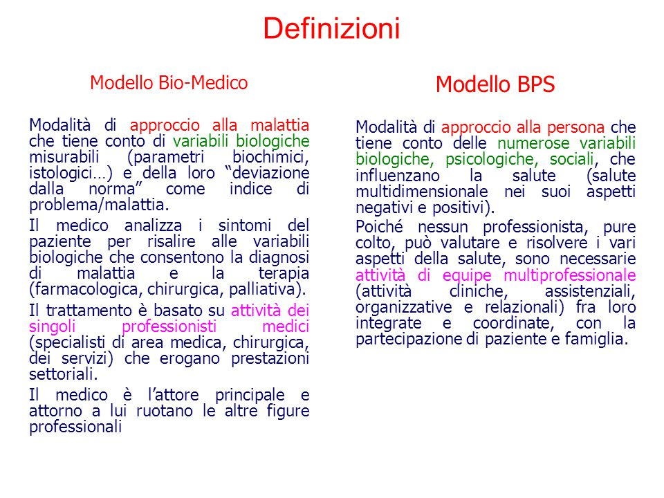 Definizioni Modello Bio-Medico Modalità di approccio alla malattia che tiene conto di variabili biologiche misurabili (parametri biochimici, istologic
