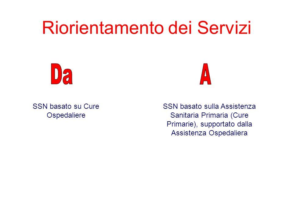 Riorientamento dei Servizi SSN basato su Cure Ospedaliere SSN basato sulla Assistenza Sanitaria Primaria (Cure Primarie), supportato dalla Assistenza