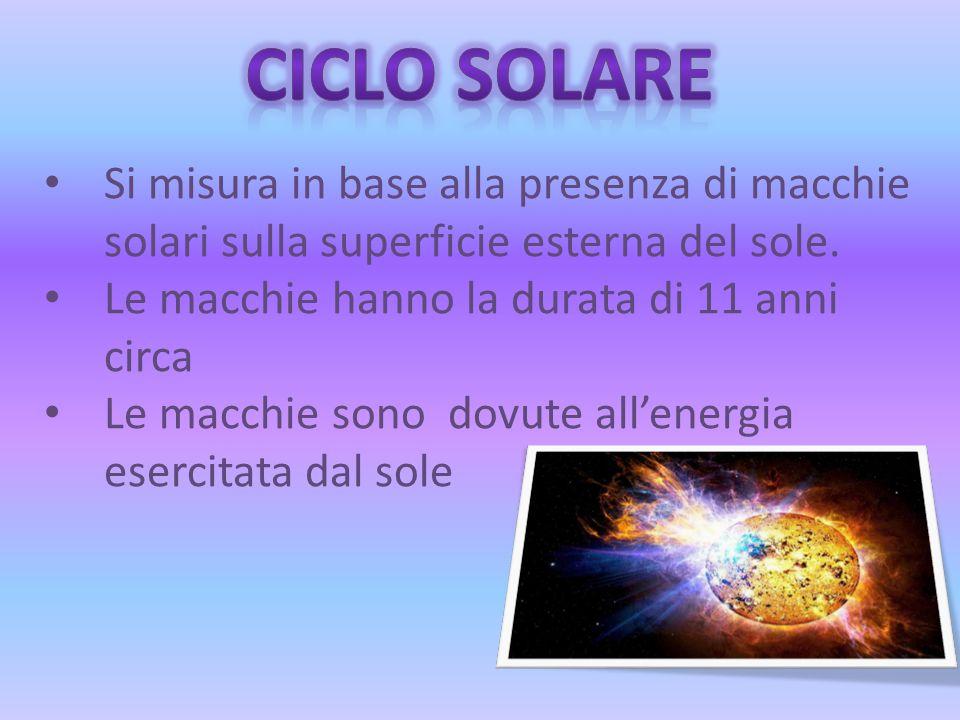 Si misura in base alla presenza di macchie solari sulla superficie esterna del sole. Le macchie hanno la durata di 11 anni circa Le macchie sono dovut