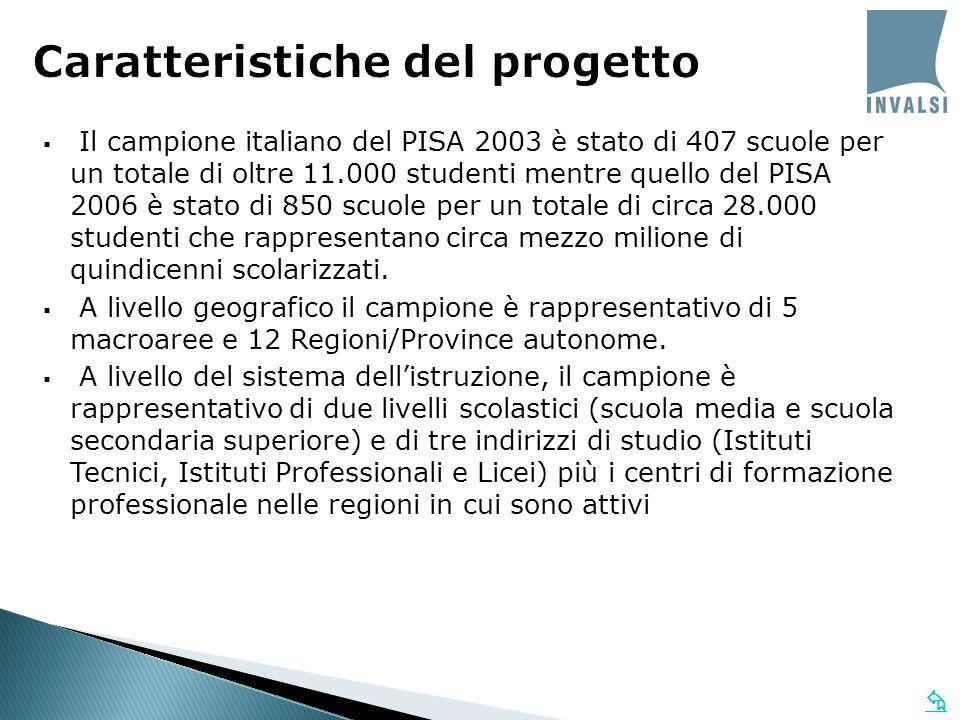  Caratteristiche del progetto  Il campione italiano del PISA 2003 è stato di 407 scuole per un totale di oltre 11.000 studenti mentre quello del PISA 2006 è stato di 850 scuole per un totale di circa 28.000 studenti che rappresentano circa mezzo milione di quindicenni scolarizzati.