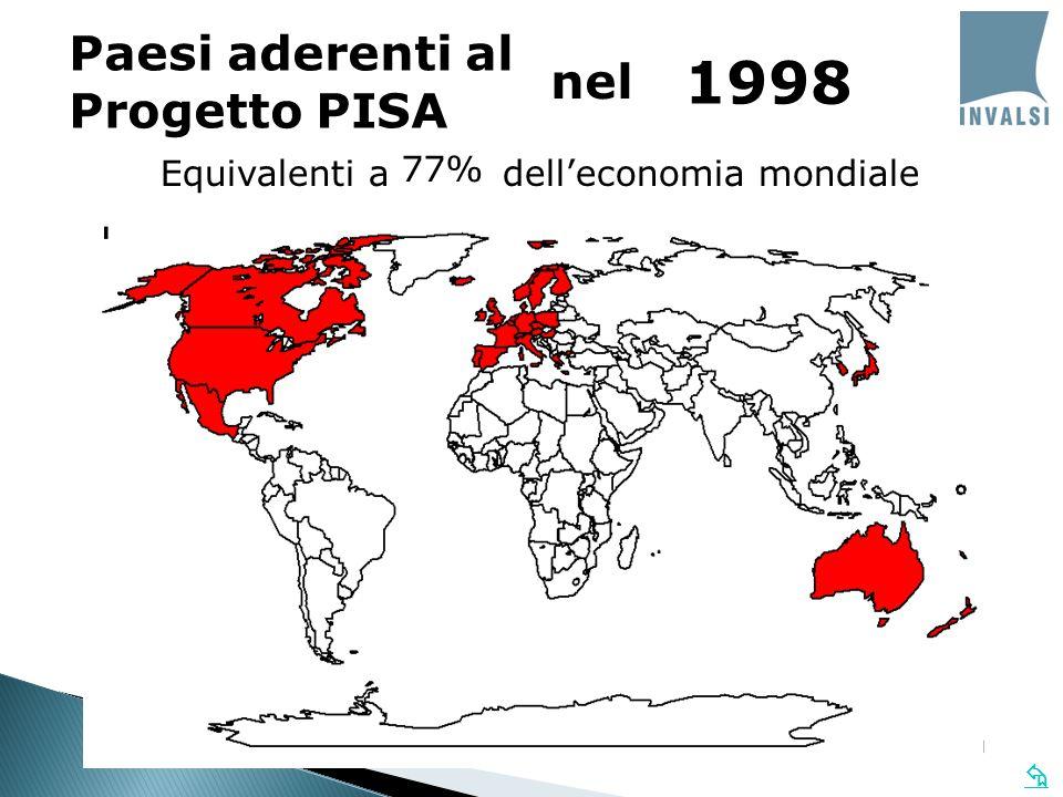  1998 Paesi aderenti al Progetto PISA Equivalenti a dell'economia mondiale 77% nel
