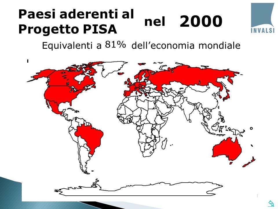  1998 Paesi aderenti al Progetto PISA 2000 2001 Equivalenti a dell'economia mondiale 77%81% 83% nel