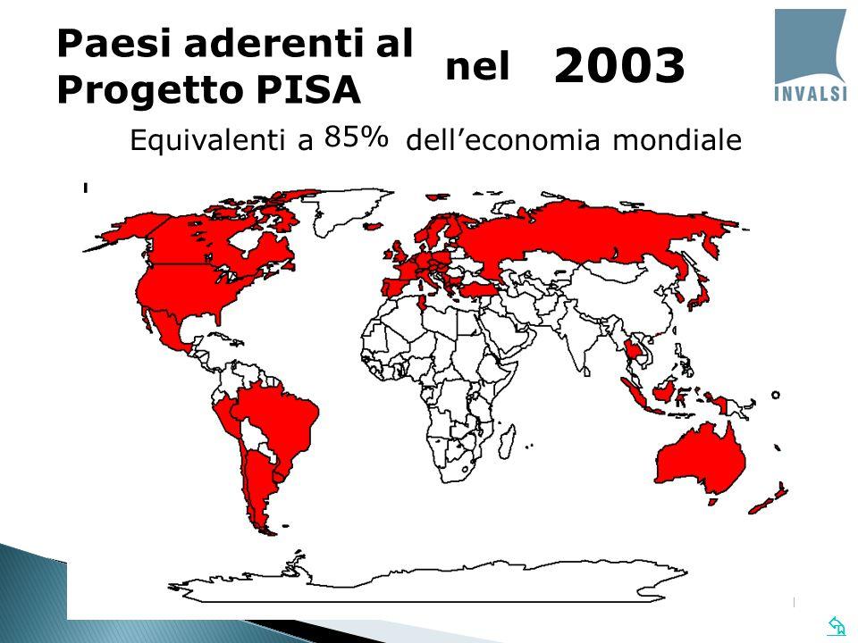  1998 Paesi aderenti al Progetto PISA 2000 2001 2003 2006 Equivalenti a dell'economia mondiale 77%81% 83% 85%86% nel