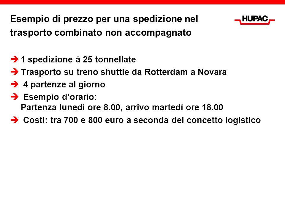 Esempio di prezzo per una spedizione nel trasporto combinato non accompagnato  1 spedizione à 25 tonnellate  Trasporto su treno shuttle da Rotterdam