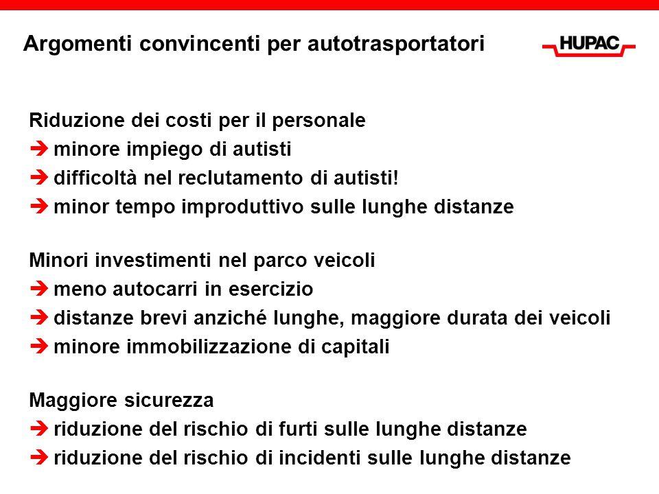 Argomenti convincenti per autotrasportatori Riduzione dei costi per il personale  minore impiego di autisti  difficoltà nel reclutamento di autisti!