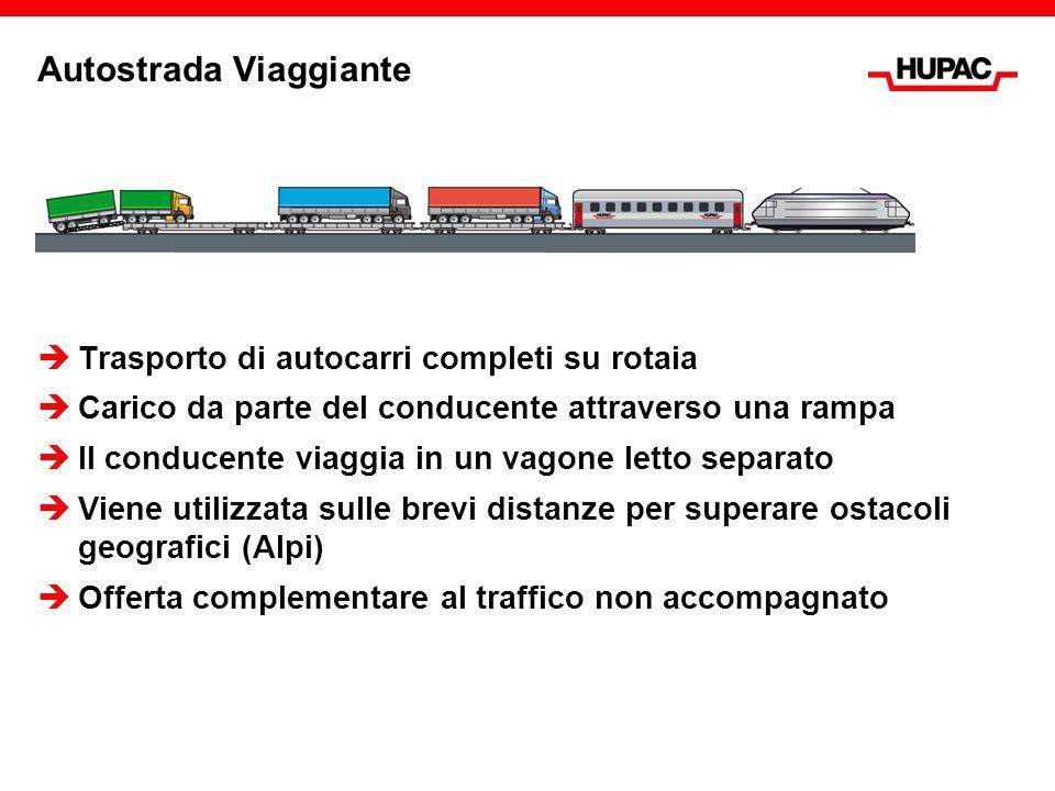  Trasporto di autocarri completi su rotaia  Carico da parte del conducente attraverso una rampa  Il conducente viaggia in un vagone letto separato