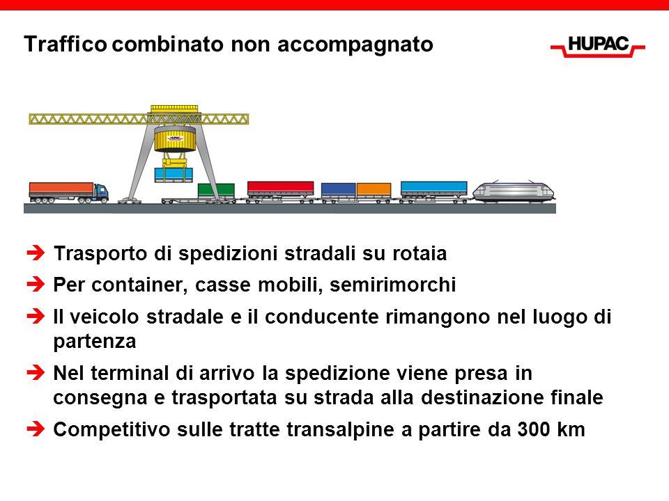  Trasporto di spedizioni stradali su rotaia  Per container, casse mobili, semirimorchi  Il veicolo stradale e il conducente rimangono nel luogo di