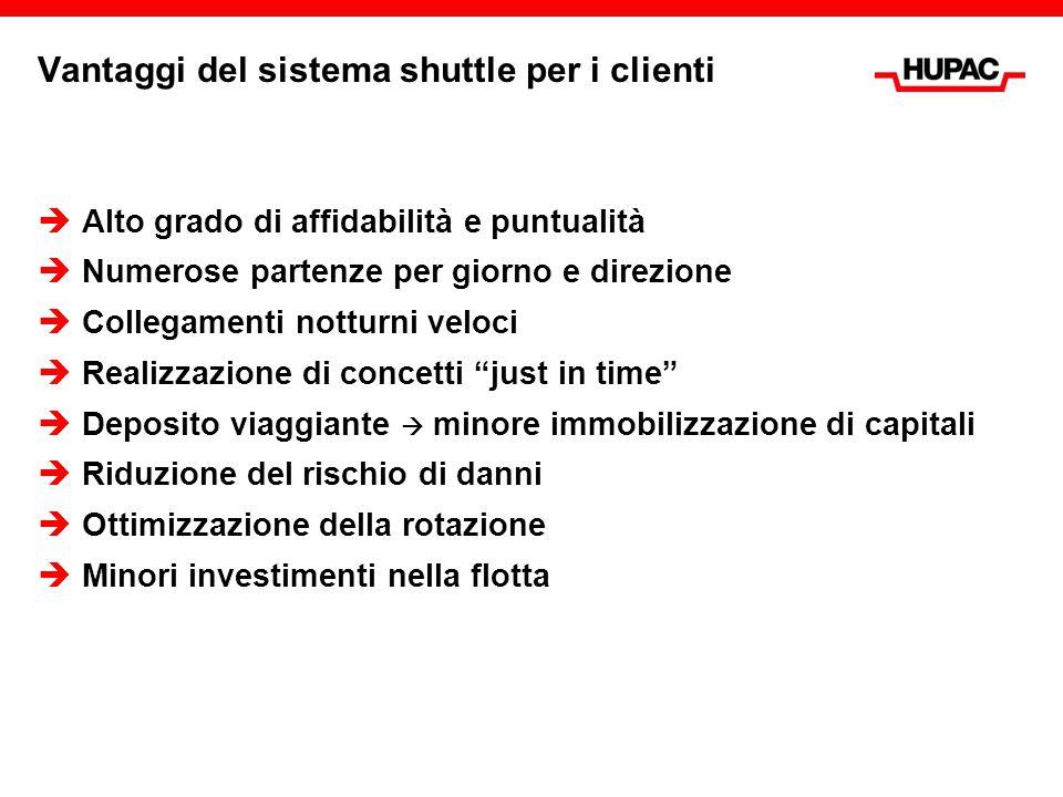Vantaggi del sistema shuttle per i clienti  Alto grado di affidabilità e puntualità  Numerose partenze per giorno e direzione  Collegamenti notturn