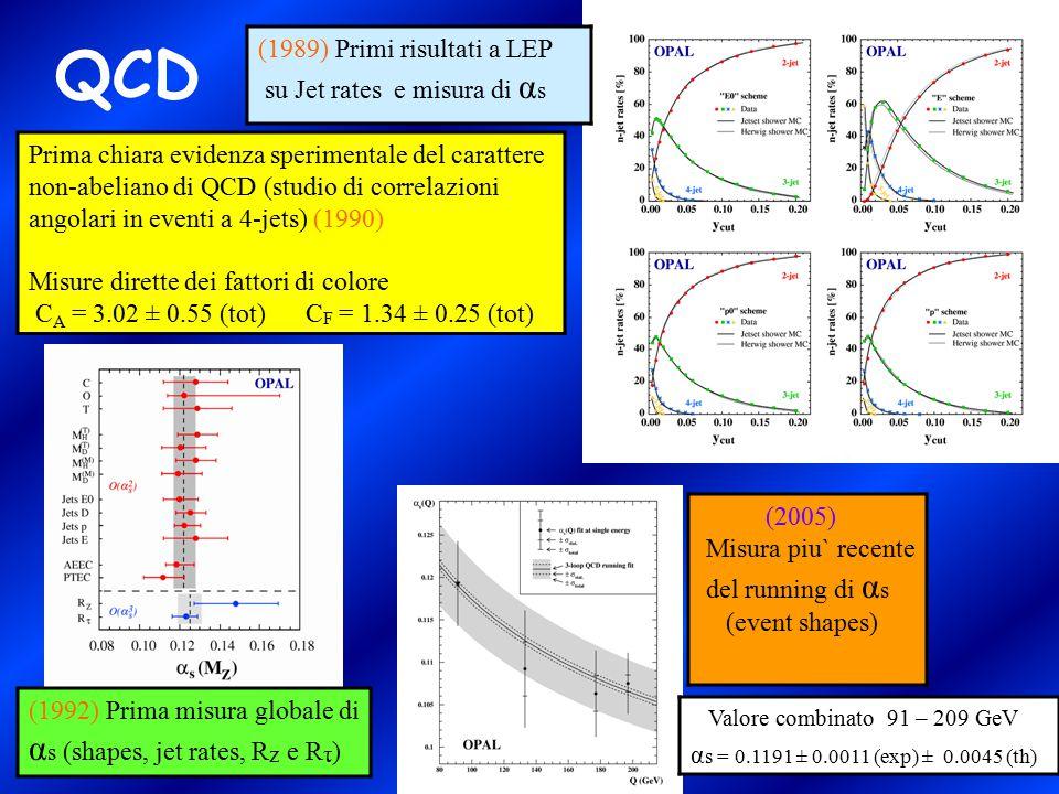 QCD (1989) Primi risultati a LEP su Jet rates e misura di α s Prima chiara evidenza sperimentale del carattere non-abeliano di QCD (studio di correlaz
