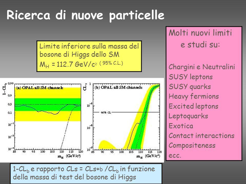 Ricerca di nuove particelle 1-CL b e rapporto CLs = CLs+ b /CL b in funzione della massa di test del bosone di Higgs Limite inferiore sulla massa del