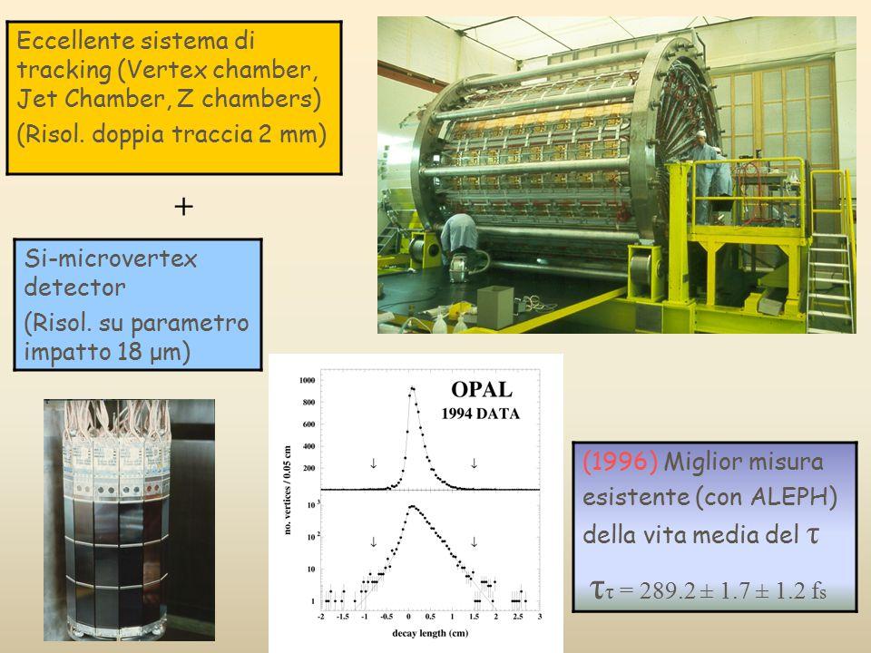 Eccellente sistema di tracking (Vertex chamber, Jet Chamber, Z chambers) (Risol. doppia traccia 2 mm) (1996) Miglior misura esistente (con ALEPH) dell
