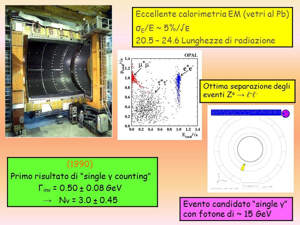 Eccellente calorimetria EM (vetri al Pb) σ E /E ~ 5%/√ E 20.5 – 24.6 Lunghezze di radiazione Ottima separazione degli eventi Z o → ℓ + ℓ - (1990) Prim