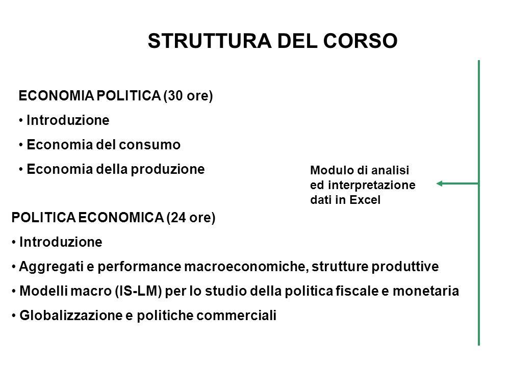 STRUTTURA DEL CORSO ECONOMIA POLITICA (30 ore) Introduzione Economia del consumo Economia della produzione POLITICA ECONOMICA (24 ore) Introduzione Ag