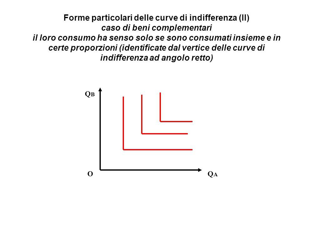 QBQB OQAQA Forme particolari delle curve di indifferenza (II) caso di beni complementari il loro consumo ha senso solo se sono consumati insieme e in