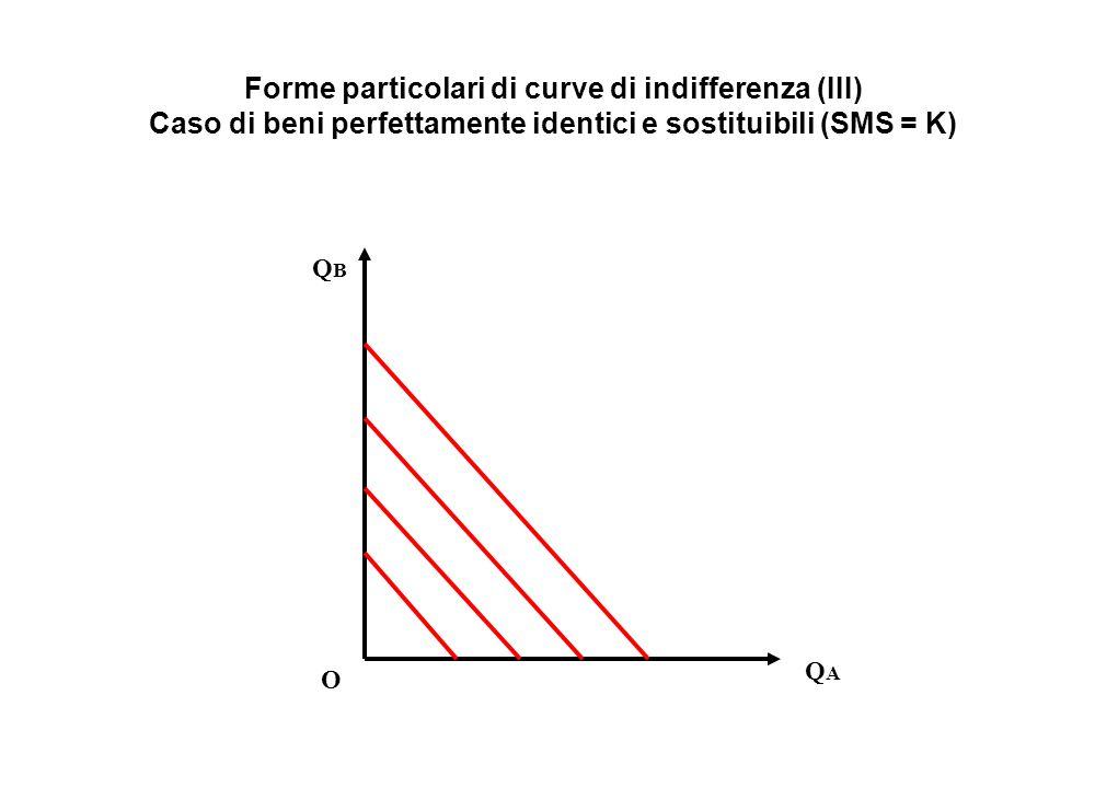 QBQB O QAQA Forme particolari di curve di indifferenza (III) Caso di beni perfettamente identici e sostituibili (SMS = K)