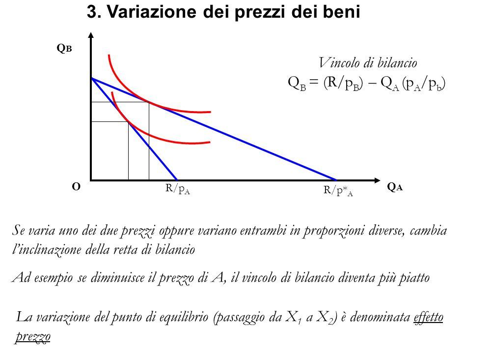 QBQB OQAQA 3. Variazione dei prezzi dei beni Vincolo di bilancio Q B = (R/p B ) – Q A (p A /p b ) Se varia uno dei due prezzi oppure variano entrambi