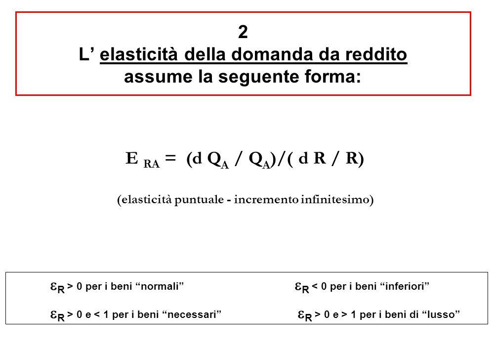 2 L' elasticità della domanda da reddito assume la seguente forma: E RA = (d Q A / Q A )/( d R / R) (elasticità puntuale - incremento infinitesimo) 