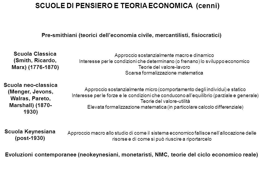 SCUOLE DI PENSIERO E TEORIA ECONOMICA (cenni) Scuola Keynesiana (post-1930) Pre-smithiani (teorici dell'economia civile, mercantilisti, fisiocratici)