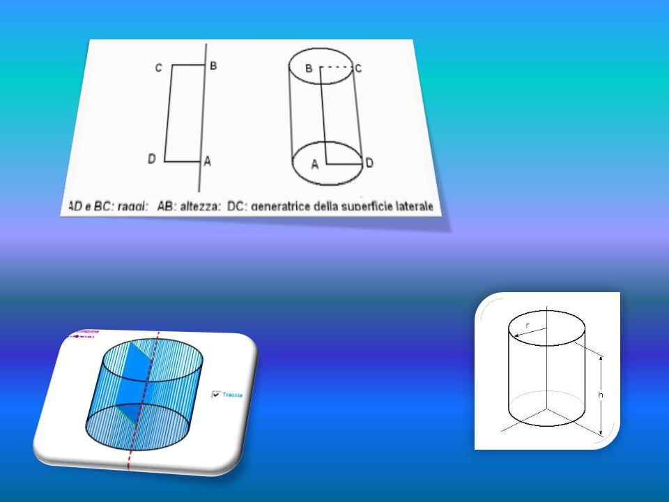 r=Sl/2πh h=Sl/2πr Sl= St-2Ab Ab=St-Sl/2 Se l'altezza del cilindro è congruente al diametro della sua base il cilindro si dice equilatero; in esso quin