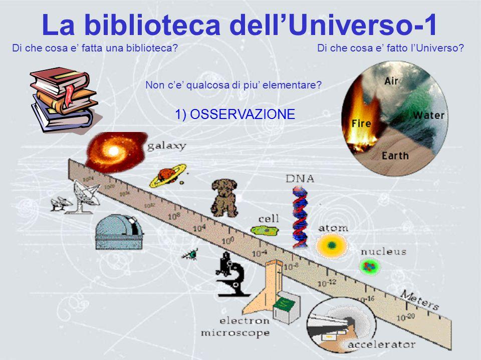 La Storia dell'Universo astrofisica biologia fisica nucleare fisica sub-nucleare cosmologia chimica